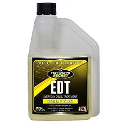 EDT Squeeze